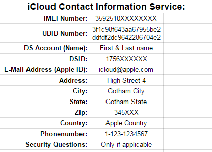 iCloud Contact Information Sample report