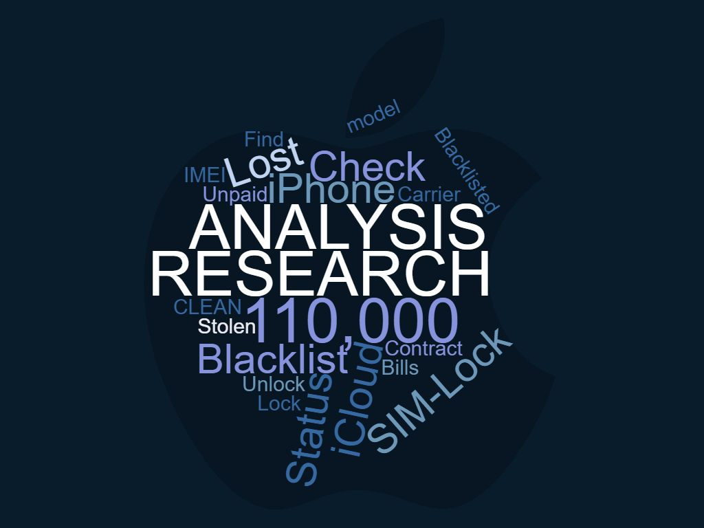 Analysis Research for 110000 used iPhones
